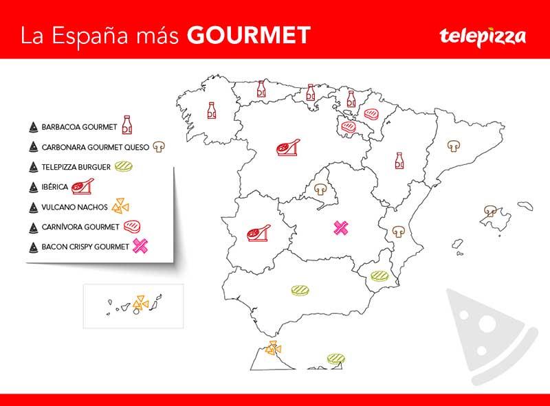 franquicia telepizza estudio gourmet