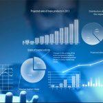 La franquicia se apoya en el Big Data